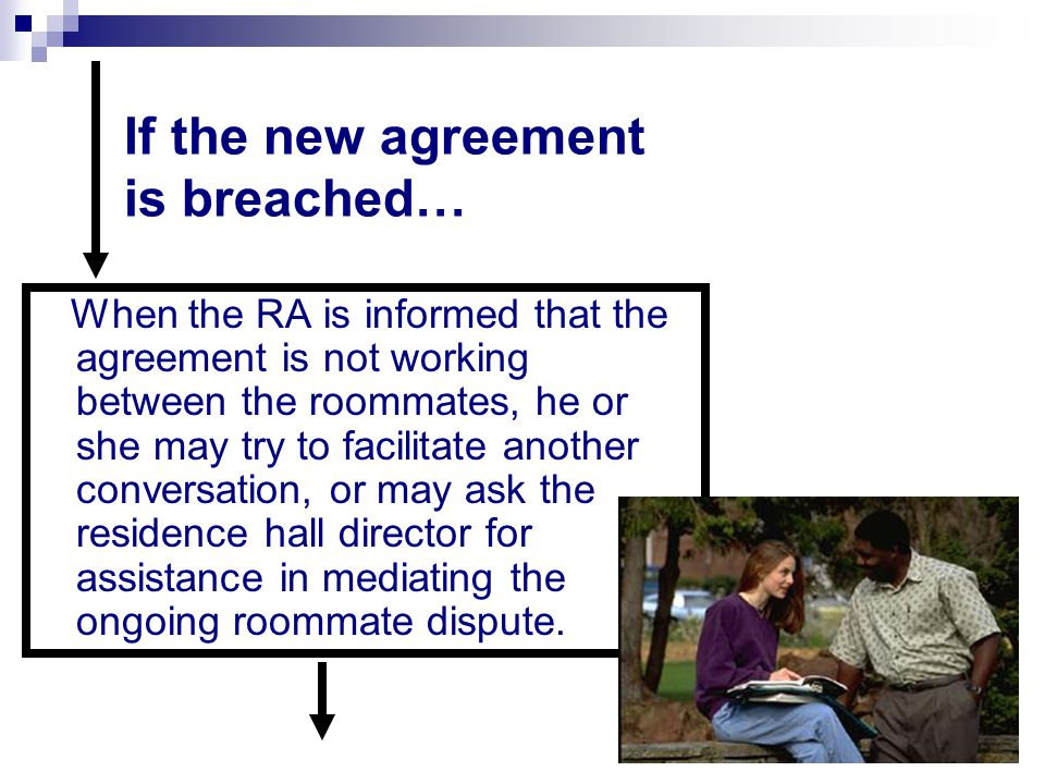 If the new agreement is breached…