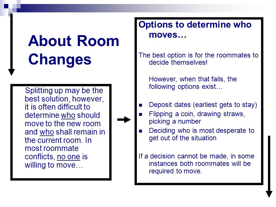 About Room Changes Options to determine who moves…