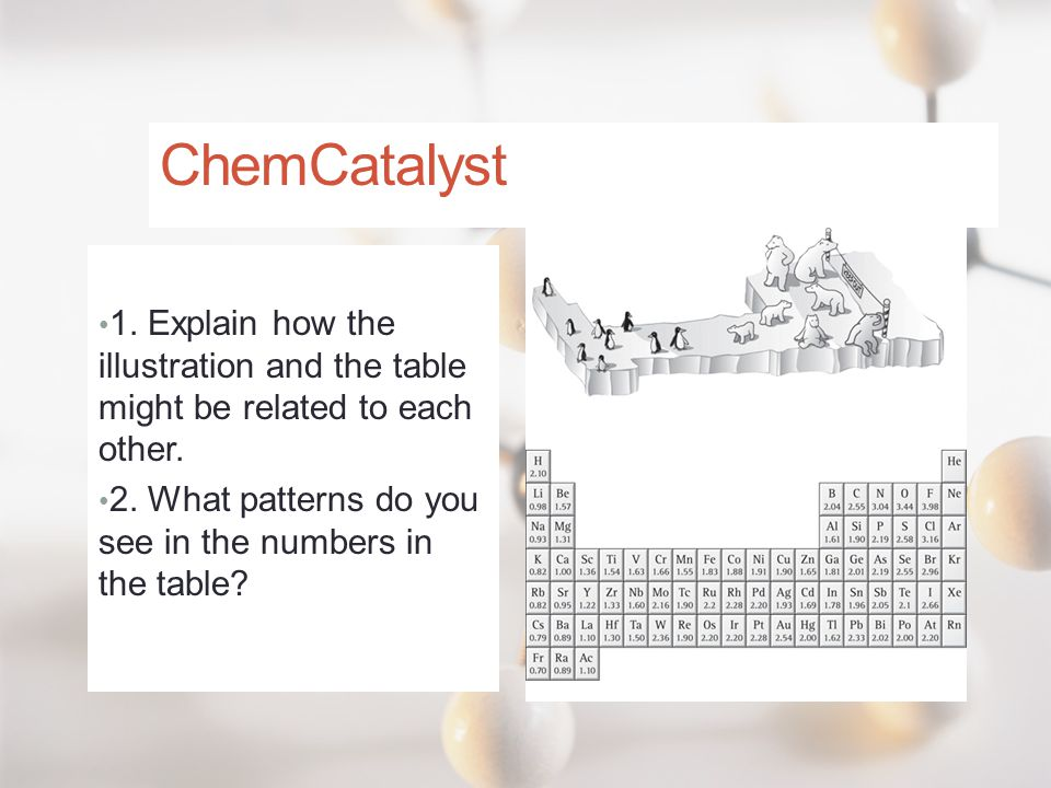 ChemCatalyst 1. Explain how the illustration and the table might be related to each other.