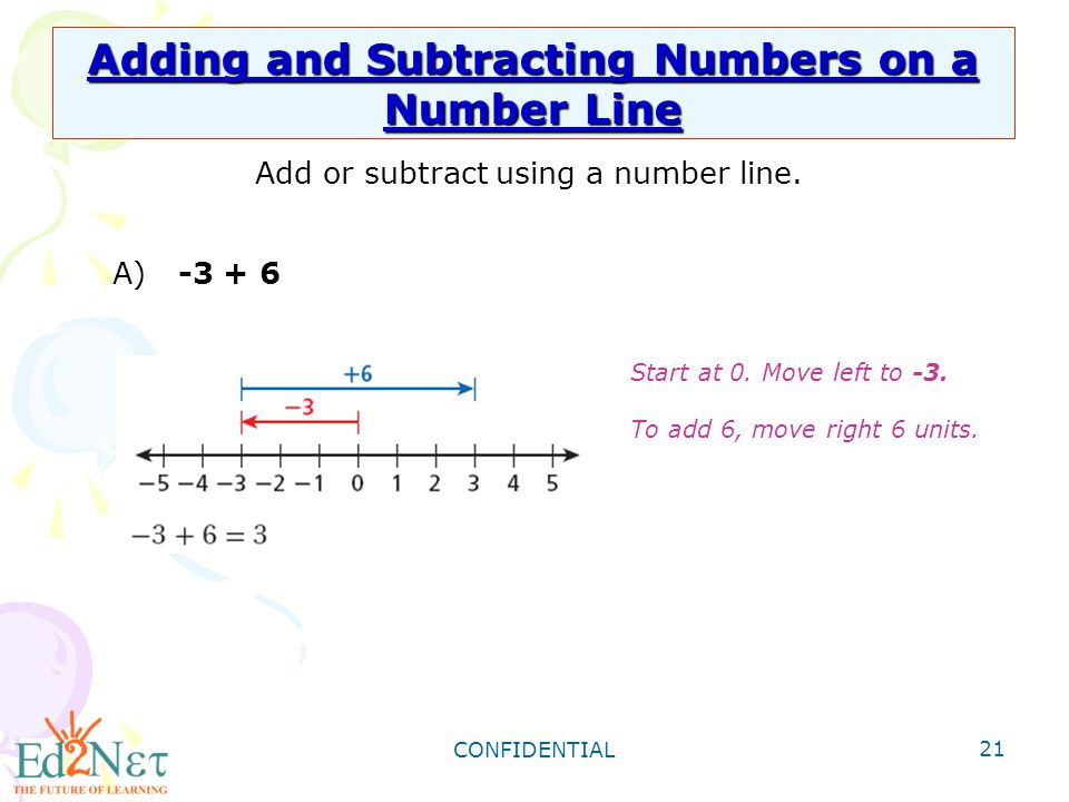 Adding and Subtracting Numbers on a Number Line