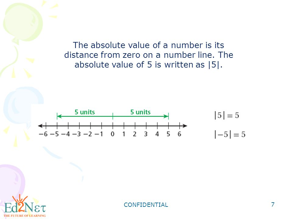 absolute value of 5 is written as |5|.
