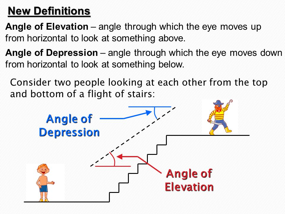 Angle of Depression Angle of Elevation