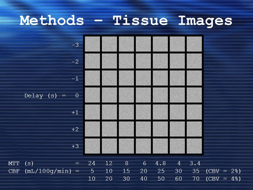 Methods – Tissue Images