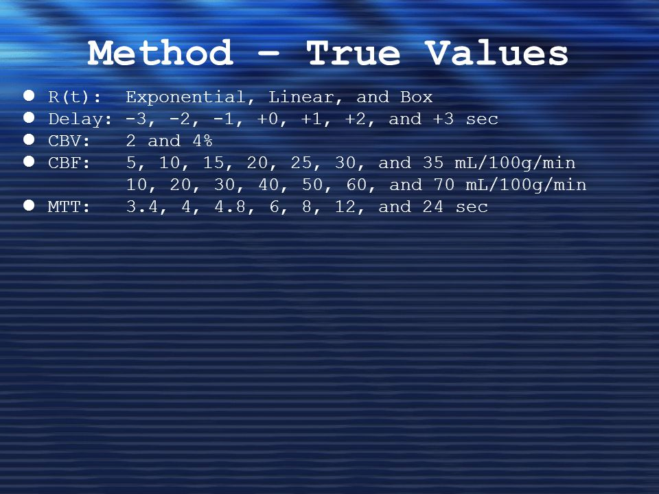 Method – True Values R(t): Exponential, Linear, and Box