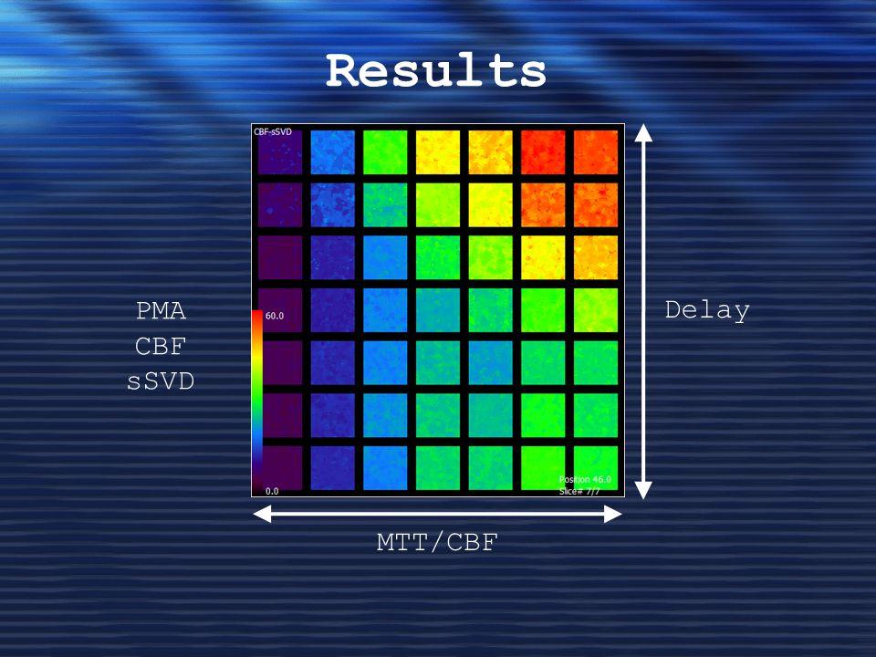 Results PMA CBF sSVD Delay MTT/CBF