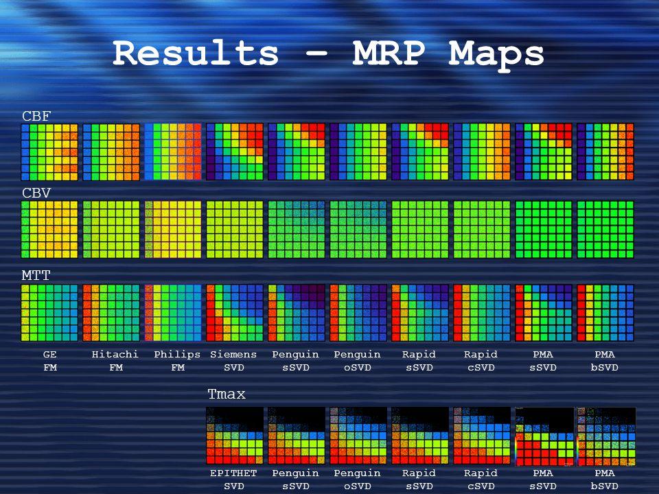 Results – MRP Maps CBF CBV MTT Tmax GE FM Hitachi FM Philips FM