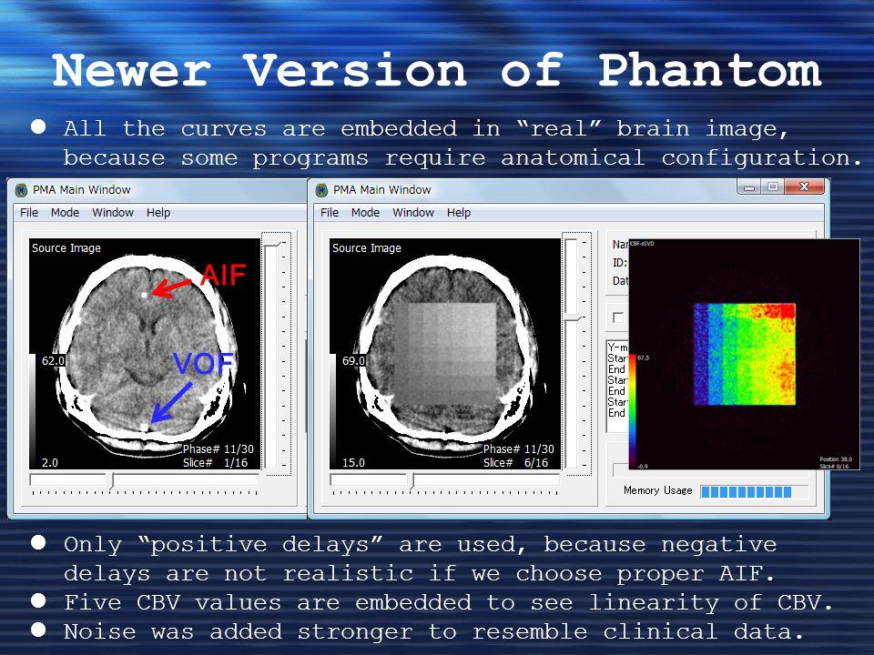 Newer Version of Phantom