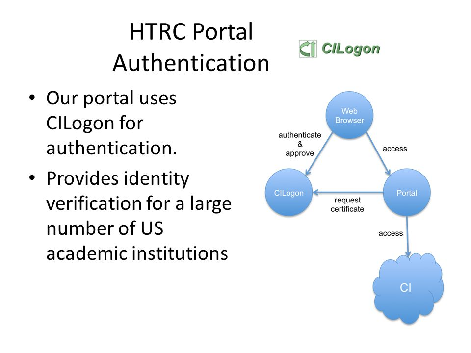 HTRC Portal Authentication
