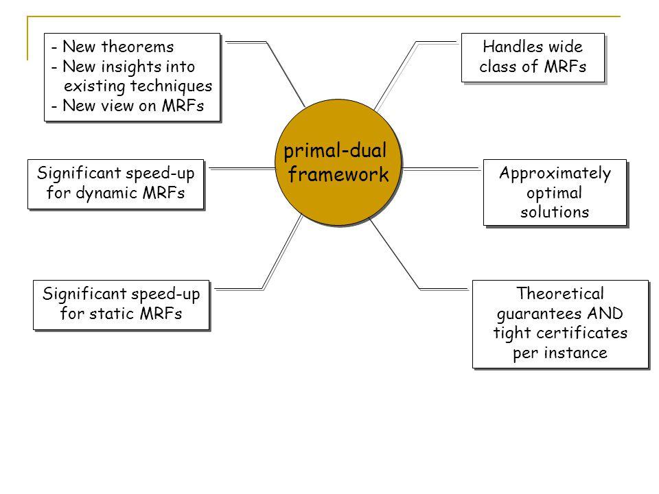 primal-dual framework