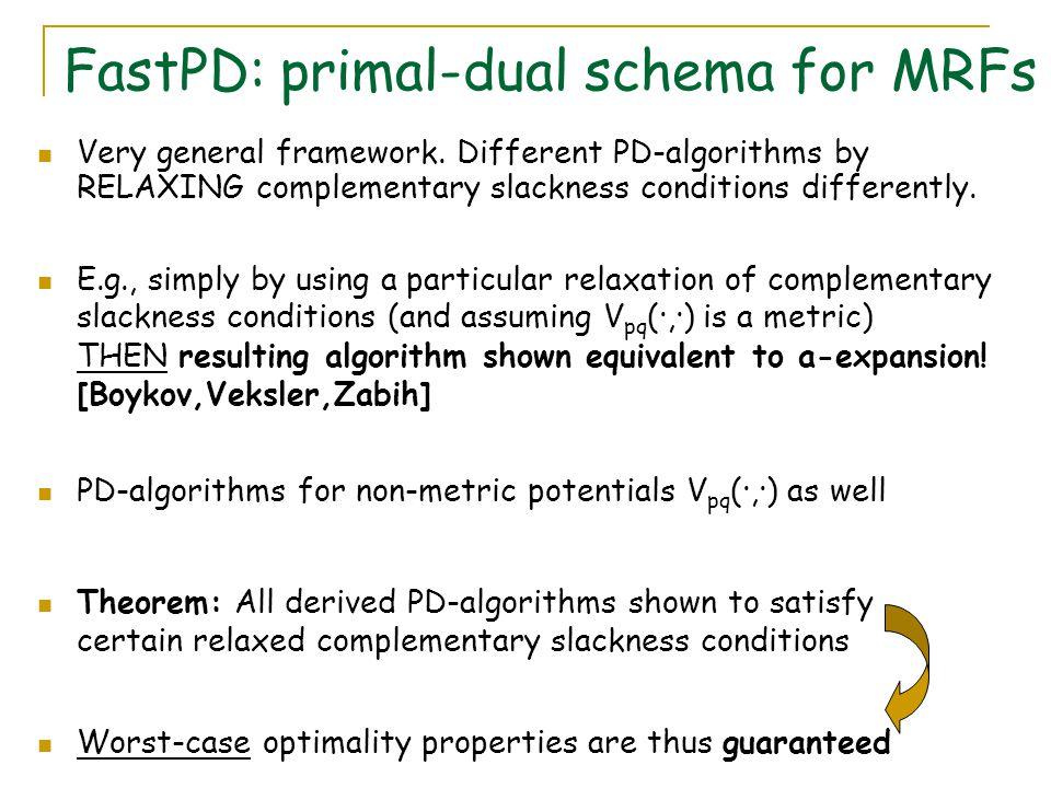 FastPD: primal-dual schema for MRFs