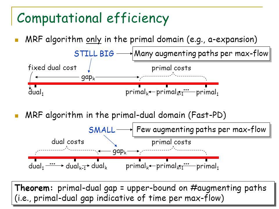 Computational efficiency