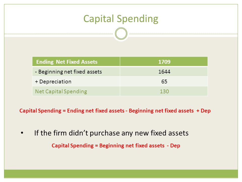 Capital Spending = Beginning net fixed assets - Dep