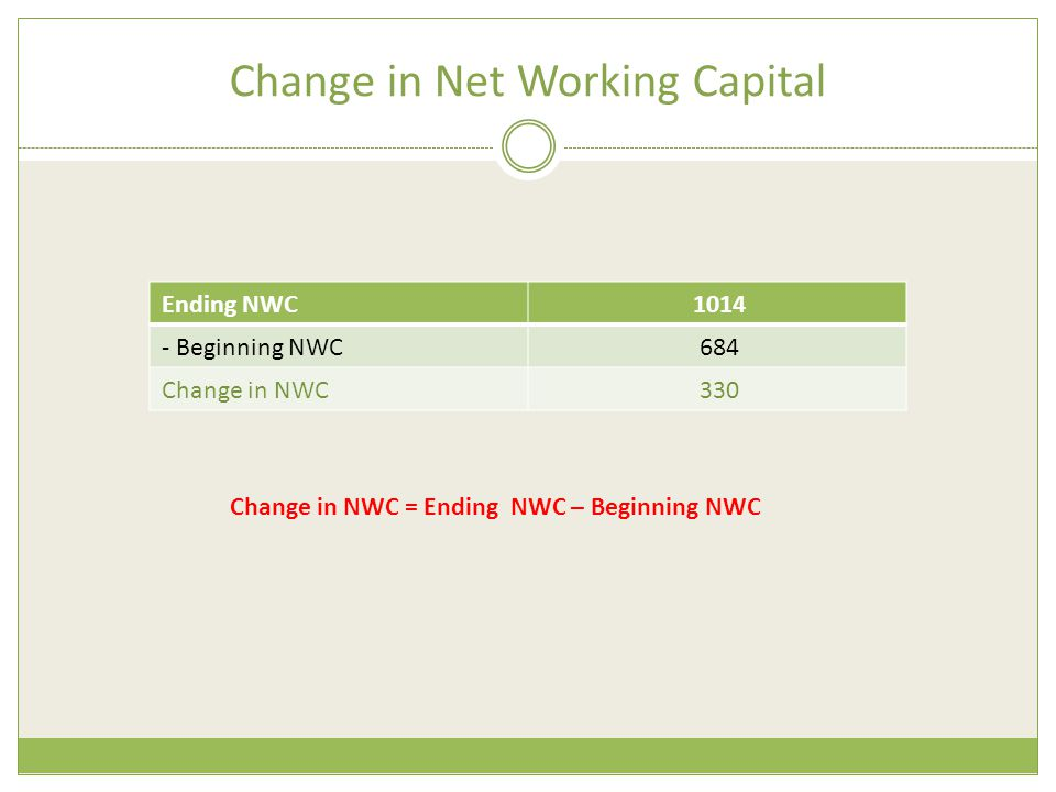Change in Net Working Capital