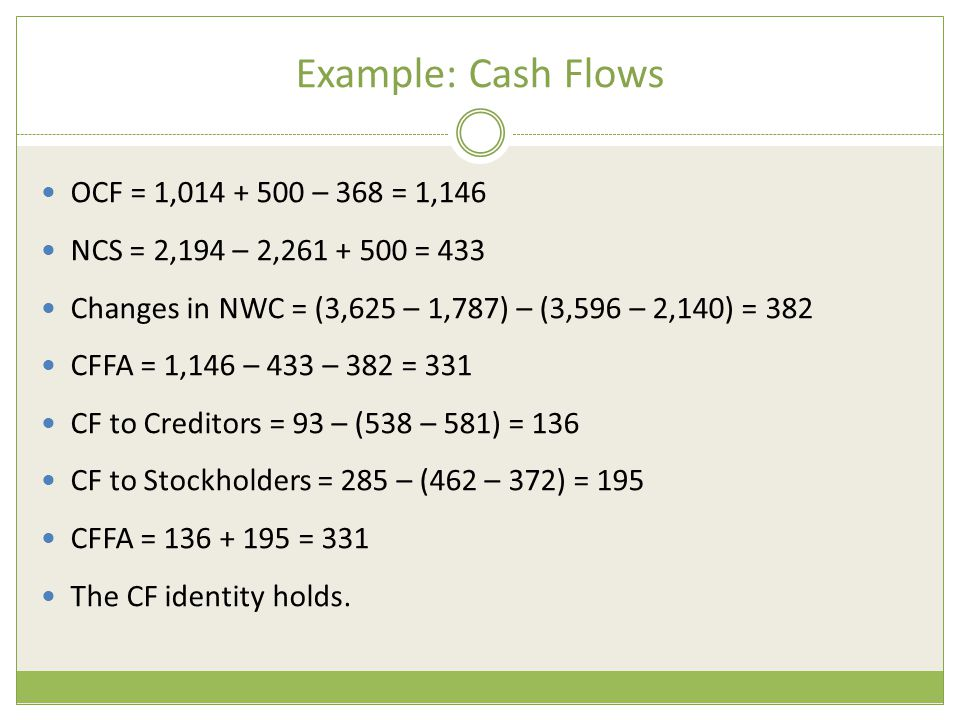 Example: Cash Flows OCF = 1,014 + 500 – 368 = 1,146