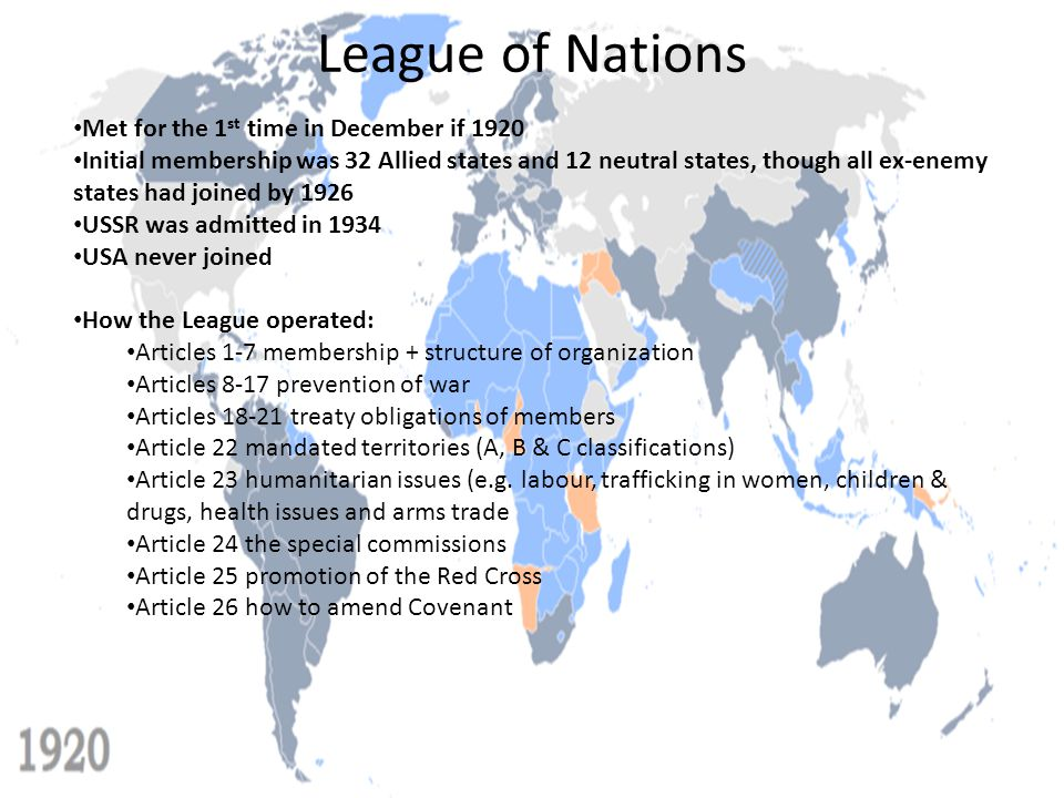 League of Nations Met for the 1st time in December if 1920