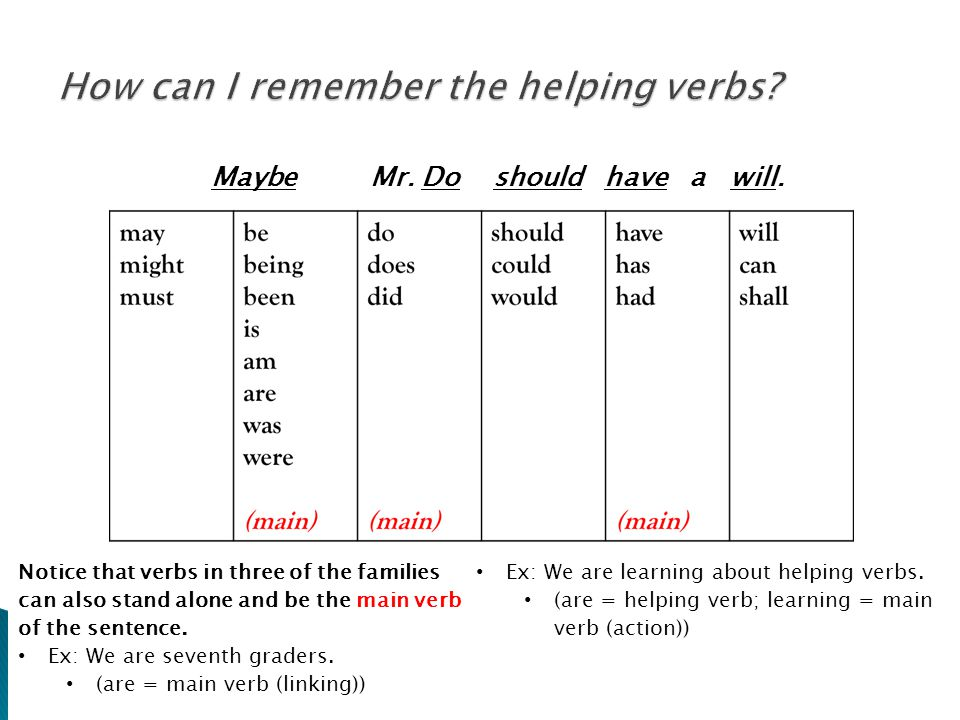 How can I remember the helping verbs