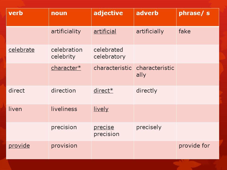 verb noun. adjective. adverb. phrase/ s. artificiality. artificial. artificially. fake. celebrate.