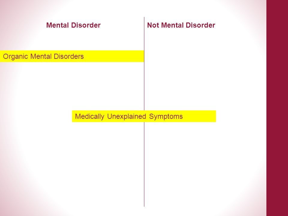 Mental Disorder Not Mental Disorder Organic Mental Disorders Medically Unexplained Symptoms