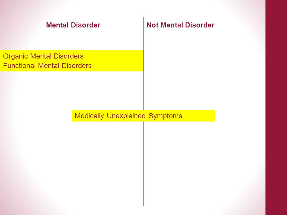 Mental Disorder Not Mental Disorder. Organic Mental Disorders.