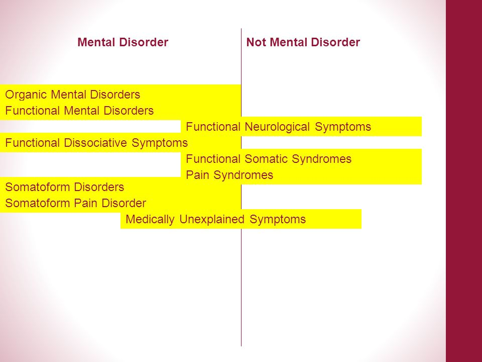 Mental Disorder Not Mental Disorder. Organic Mental Disorders. Functional Mental Disorders. Functional Neurological Symptoms.