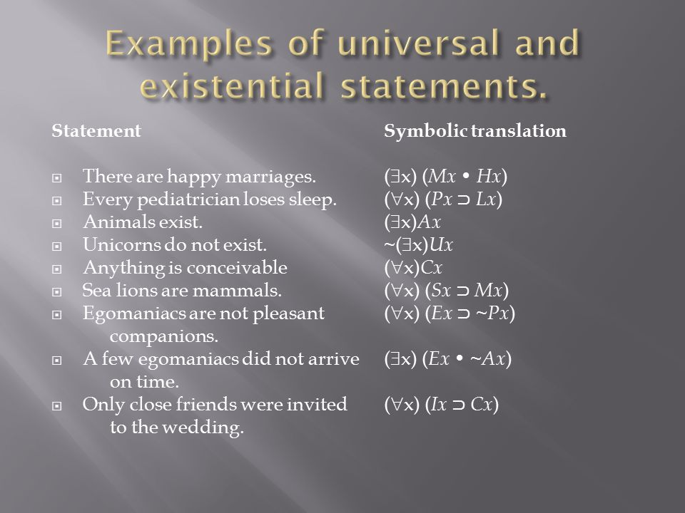 Examples of universal and existential statements.