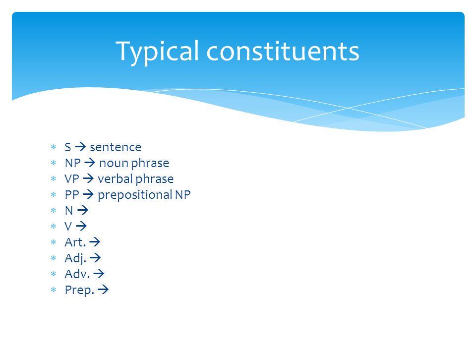 Typical constituents S  sentence NP  noun phrase VP  verbal phrase