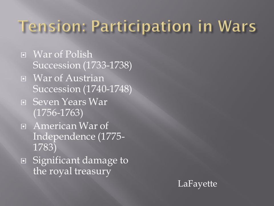 Tension: Participation in Wars