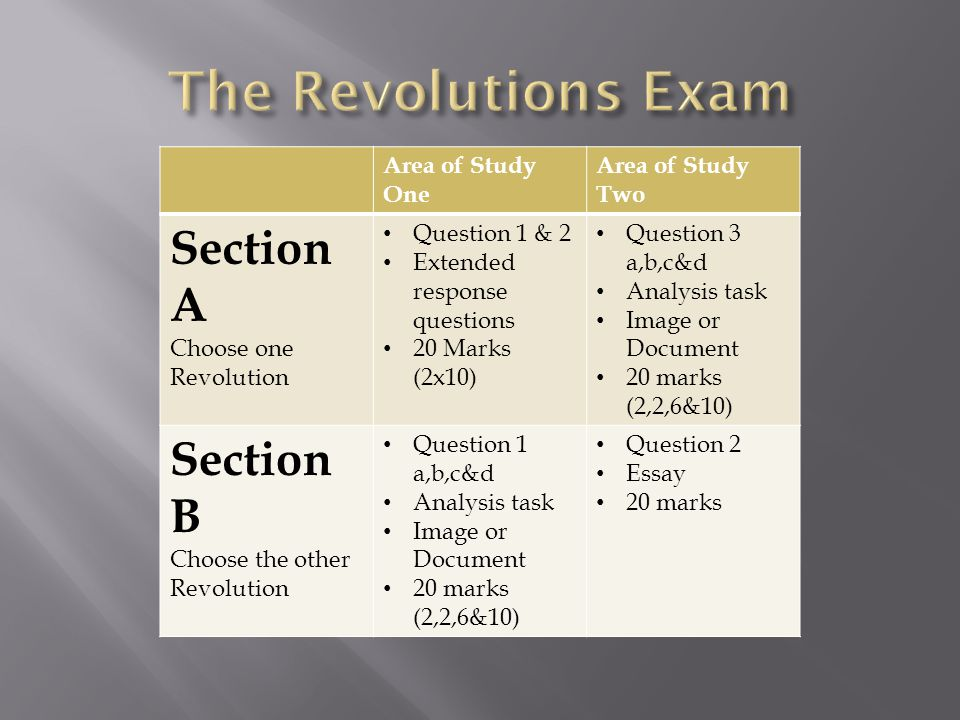 The Revolutions Exam Section A Section B Area of Study One