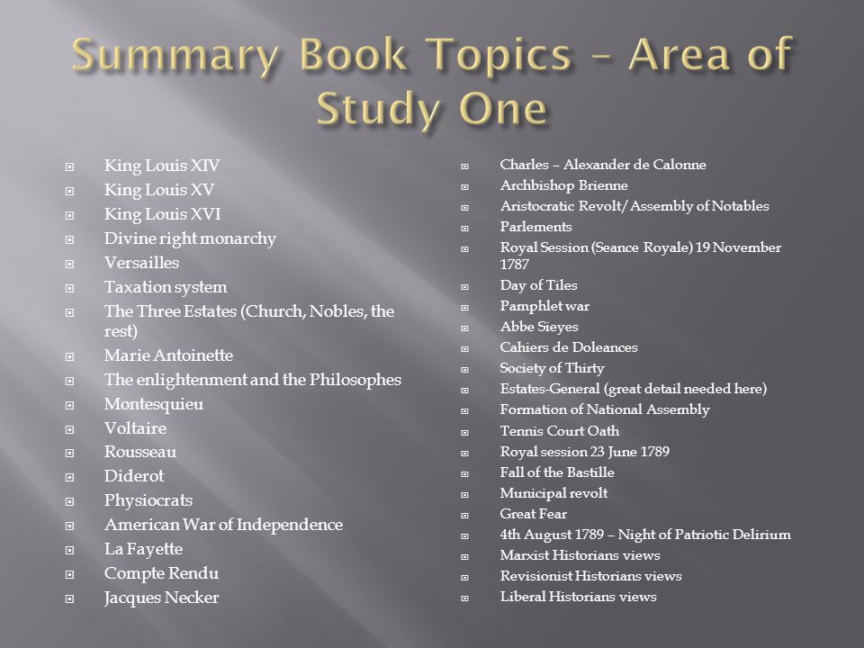 Summary Book Topics – Area of Study One