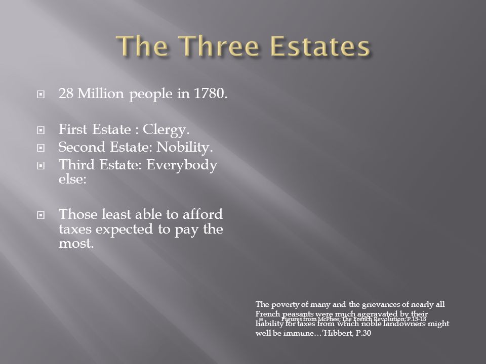 The Three Estates 28 Million people in 1780. First Estate : Clergy.