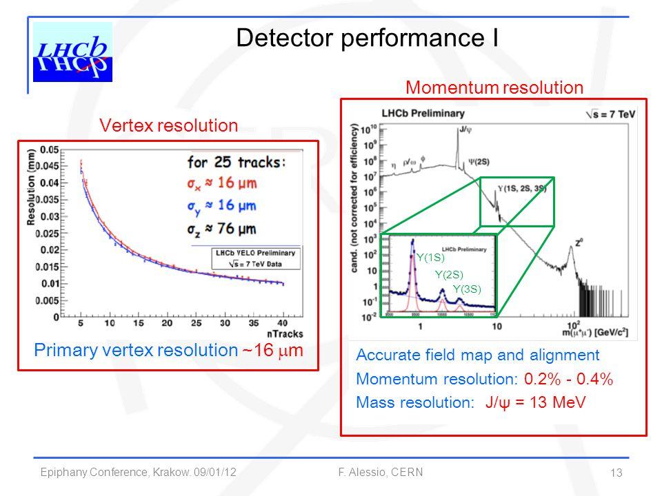 Detector performance I