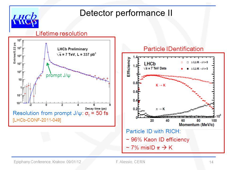 Detector performance II
