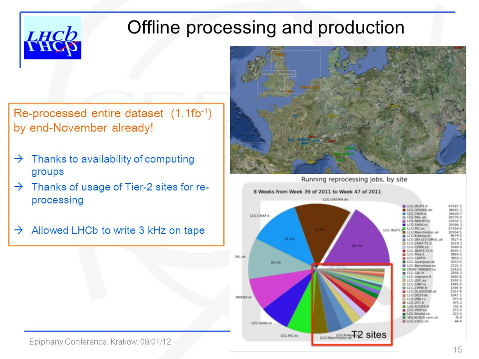 Offline processing and production