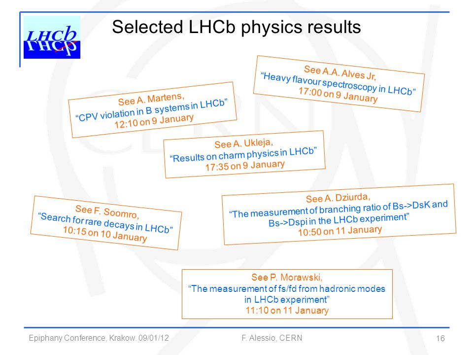Selected LHCb physics results