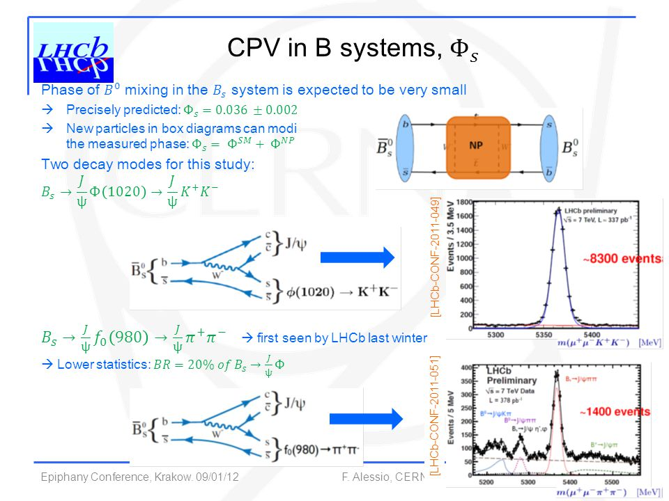 CPV in B systems, Φ 𝑠 Phase of 𝐵 0 mixing in the 𝐵 𝑠 system is expected to be very small. Precisely predicted: Φ 𝑠 =0.036 ±0.002.