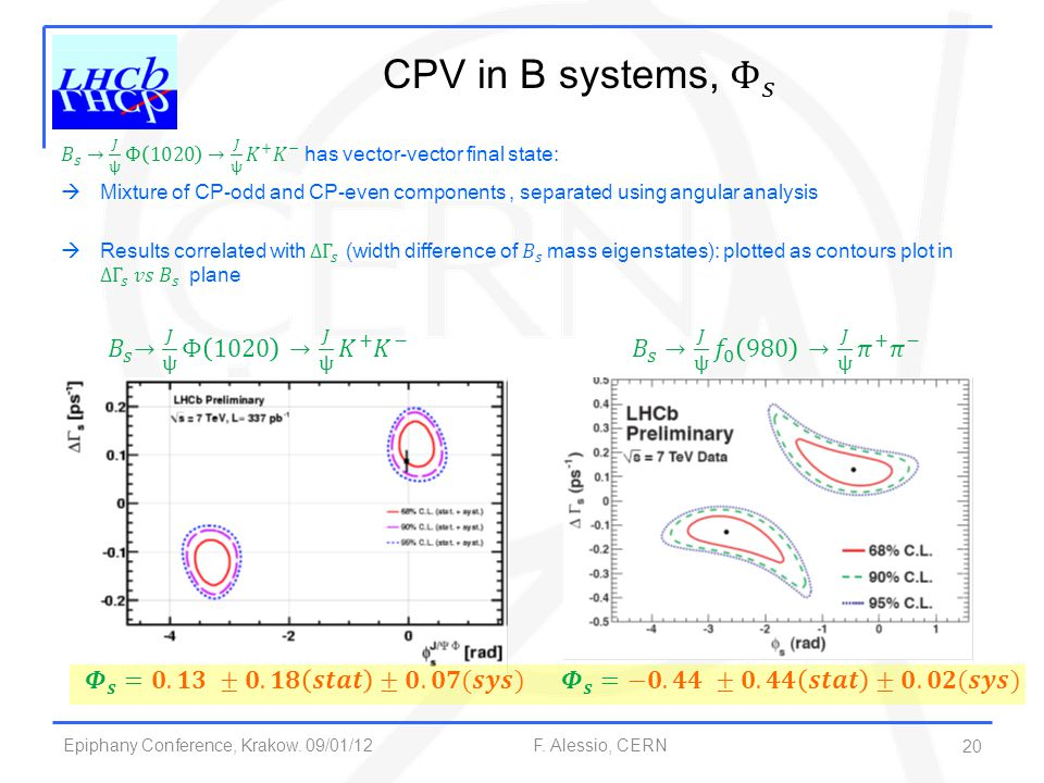 CPV in B systems, Φ 𝑠 𝐵 𝑠 → 𝐽 ψ Φ 1020 → 𝐽 ψ 𝐾 + 𝐾 − has vector-vector final state: