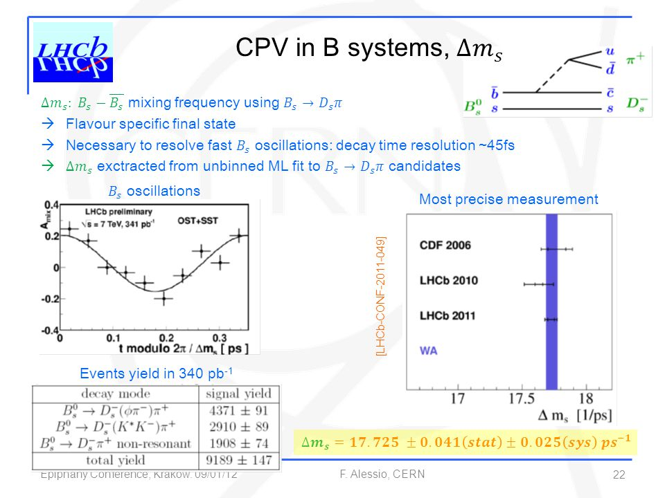 CPV in B systems, ∆𝑚 𝑠 ∆𝑚 𝑠 : 𝐵 𝑠 − 𝐵 𝑠 mixing frequency using 𝐵 𝑠 → 𝐷 𝑠 𝜋. Flavour specific final state.