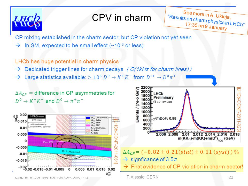 Results on charm physics in LHCb