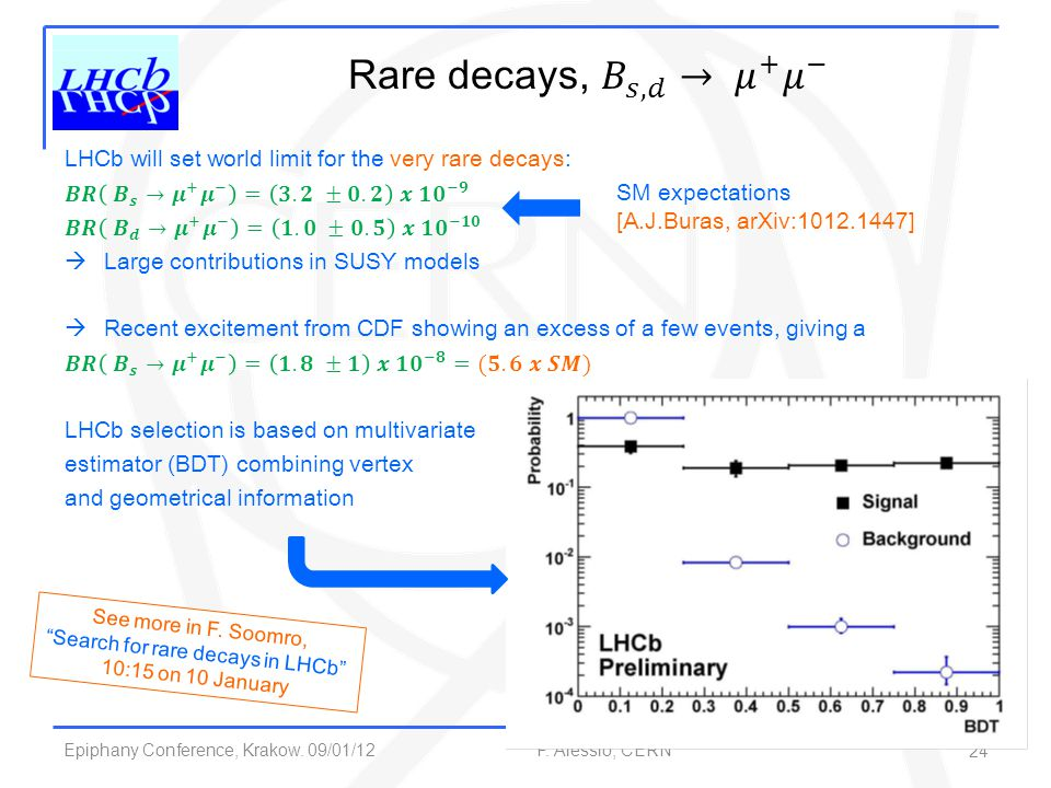 Search for rare decays in LHCb