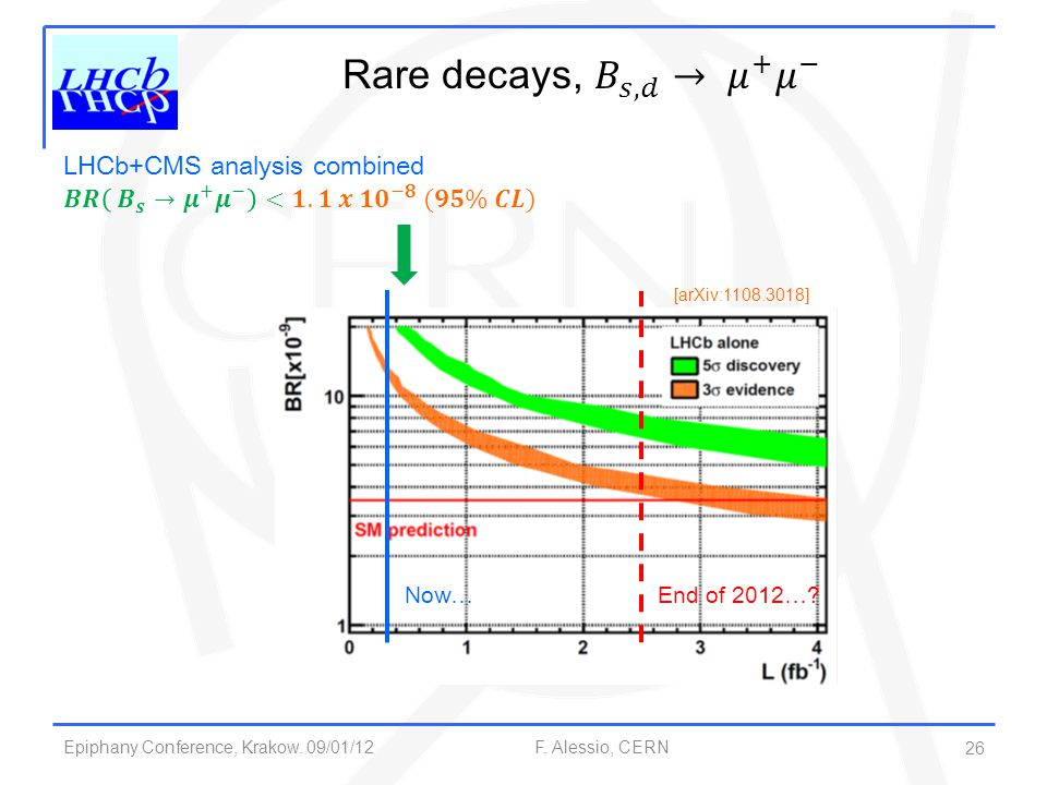 Rare decays, 𝐵 𝑠,𝑑 → 𝜇 + 𝜇 − LHCb+CMS analysis combined