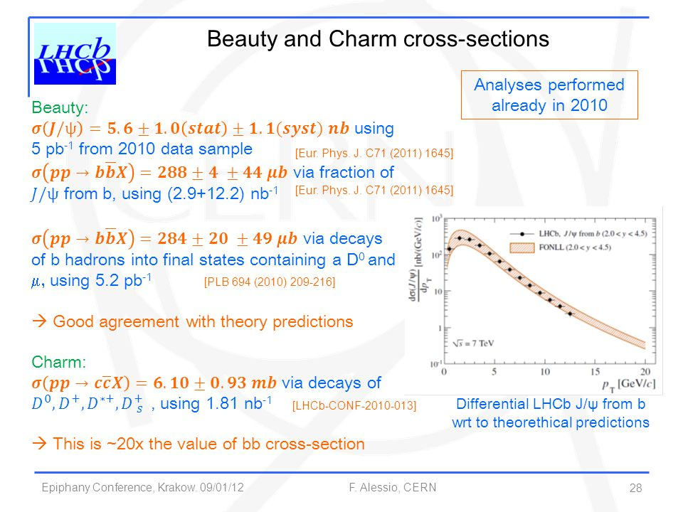 Beauty and Charm cross-sections