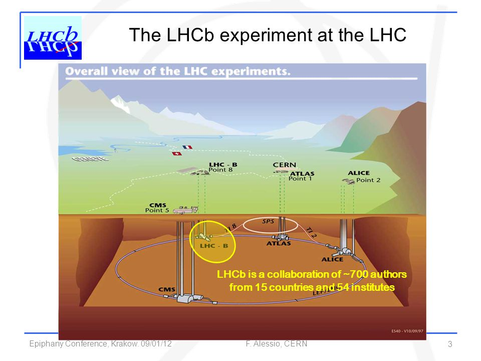The LHCb experiment at the LHC