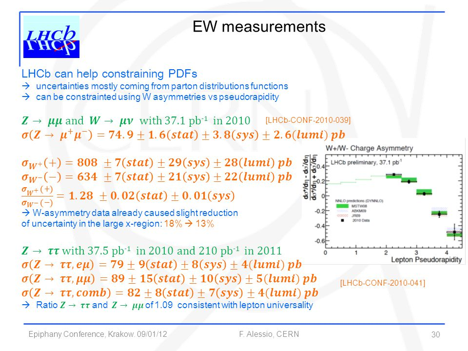 EW measurements LHCb can help constraining PDFs