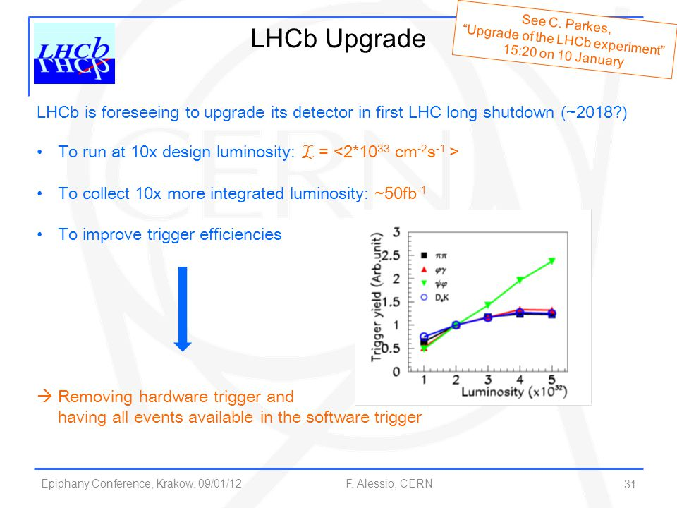 Upgrade of the LHCb experiment