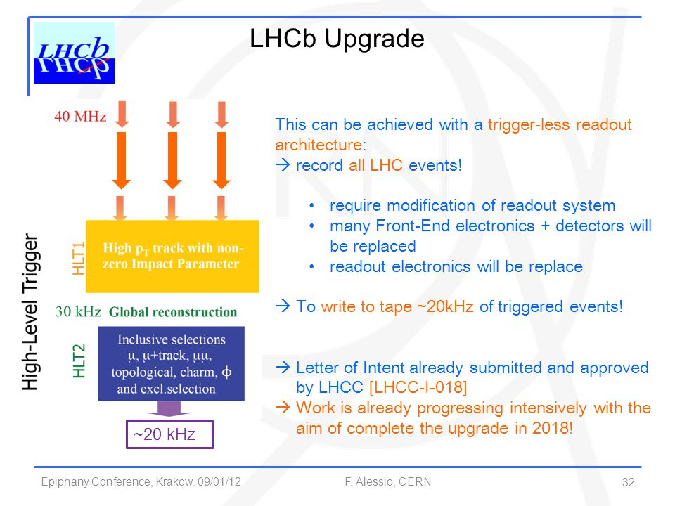 LHCb Upgrade 3 kHz. This can be achieved with a trigger-less readout architecture: record all LHC events!