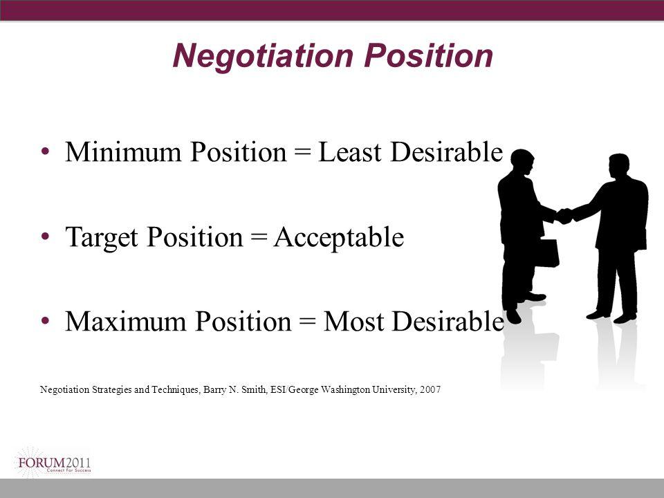 Negotiation Position Minimum Position = Least Desirable