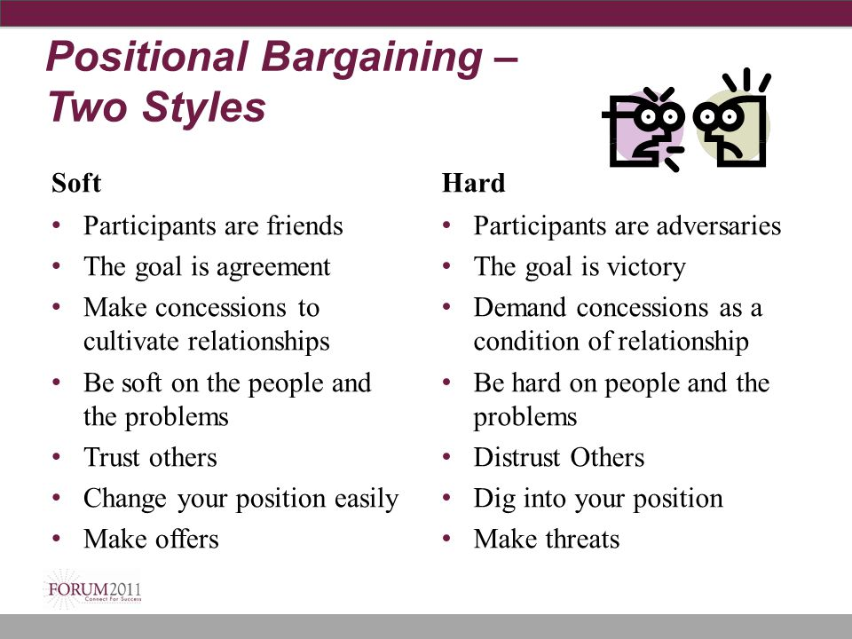 Positional Bargaining – Two Styles
