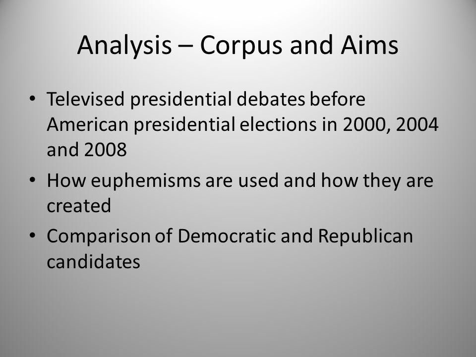 Analysis – Corpus and Aims