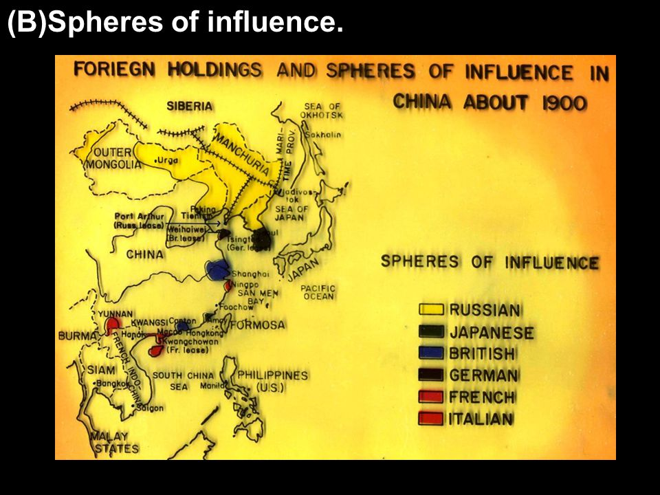 (B)Spheres of influence.