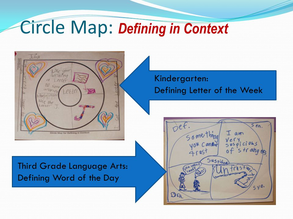 Circle Map: Defining in Context